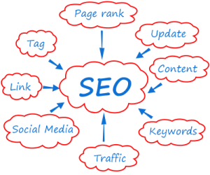 seo optimalisatie google